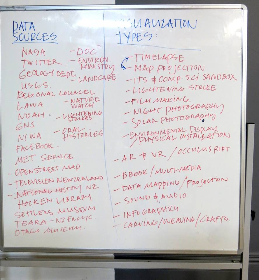 Workshop whiteboard